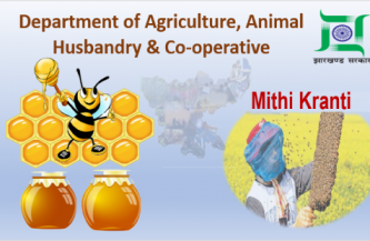 Sweet Revolution (Mithi Kranti)- Steps towards doubling farmers Income